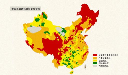 中国缺硒地区
