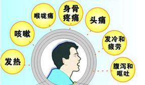 流感席卷全国气势凶猛 预防流感这些您应该早知道