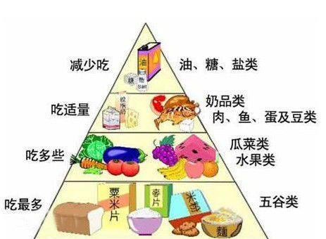 糖尿病吃什么