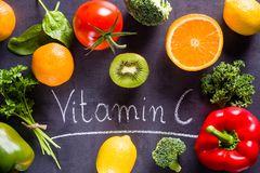 为什么人们都需要维生素C呢