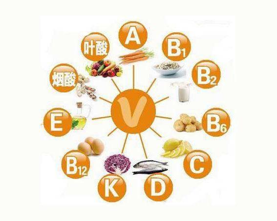 维生素适当补充,对身体健康很重要